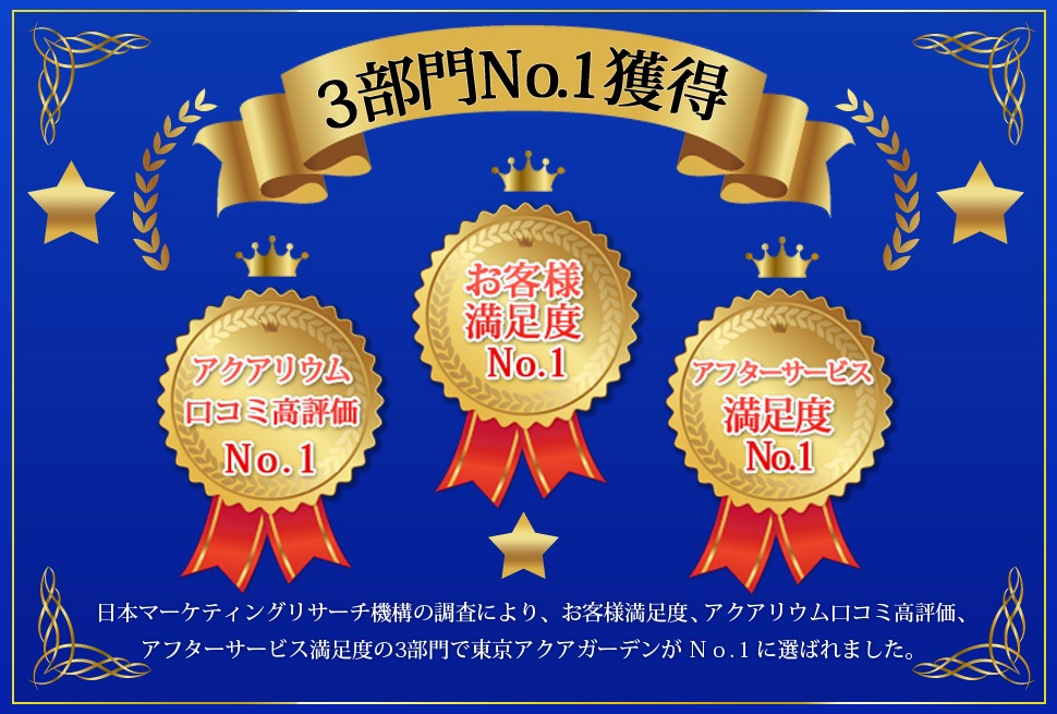 日本マーケティングリサーチ機構の調査でお客様満足度No.1に選ばれました